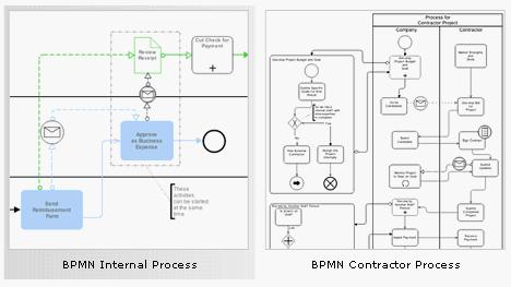 Gliffy herramienta online para la creacin de diagramas uml bpmn diagramas de flujo ccuart Gallery