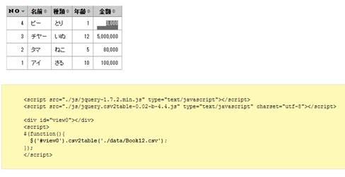 Tablas en jQuery para CSV y Excel: CSV2Table y Handsontable – Un